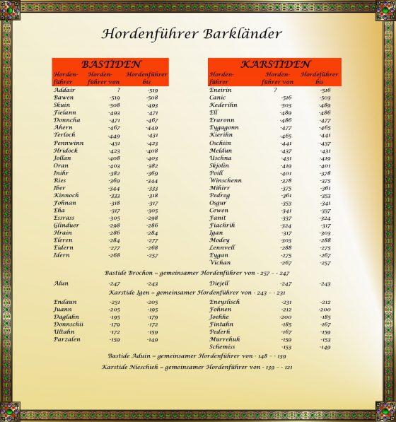 Barkländer - Hordenführer1